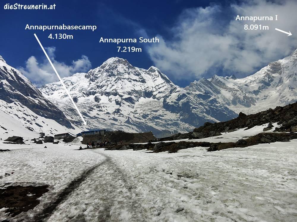 Nepal Trekking Annapurna Machhapuchhre